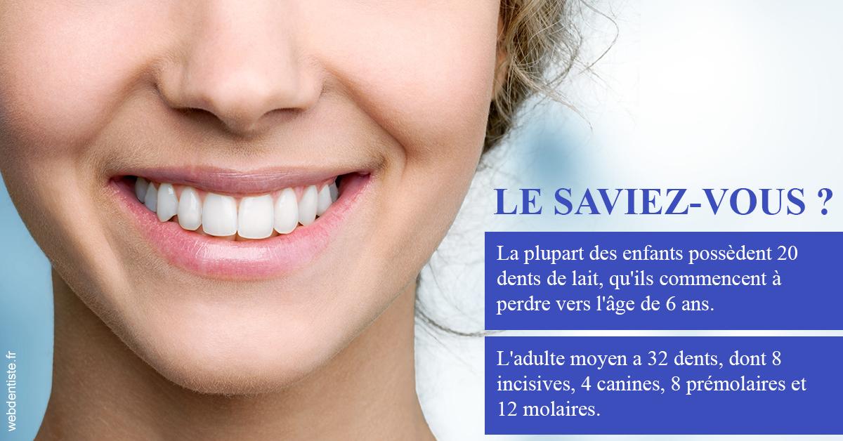 https://dr-brousse-alain.chirurgiens-dentistes.fr/Dents de lait 1